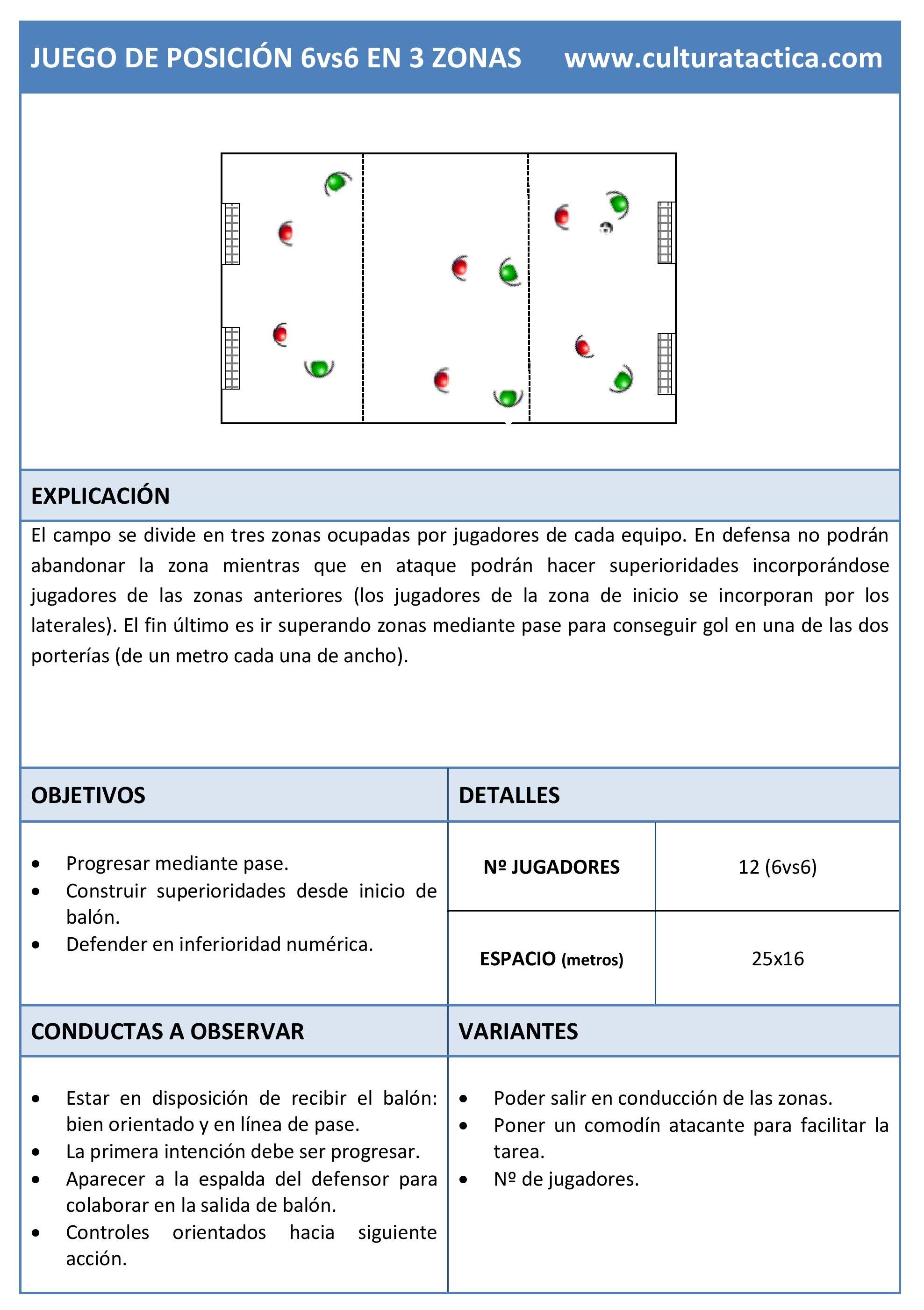 juego-de-posicion-6vs6-en-3-zonas-rayo-vallecano-de-paco-jemez