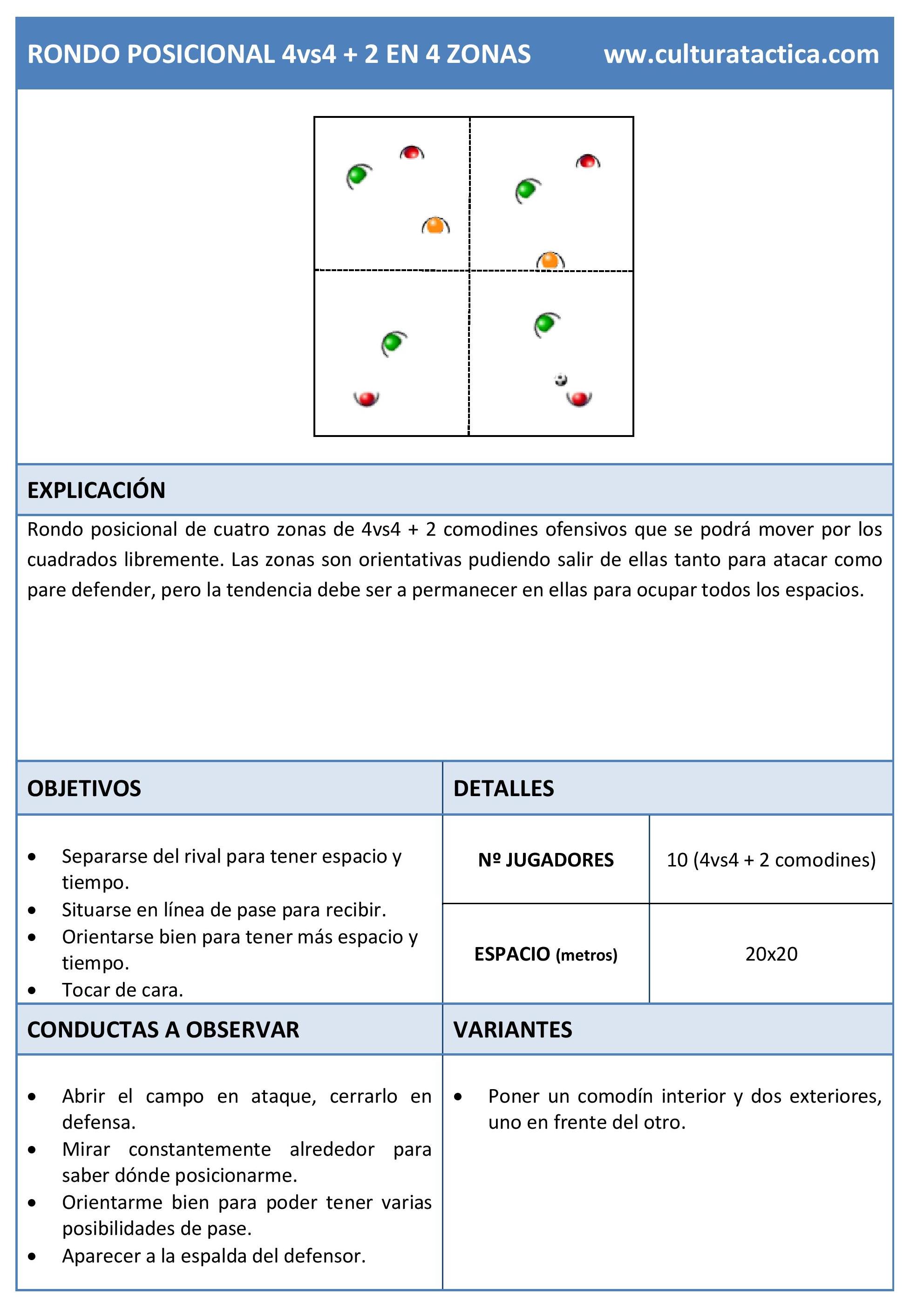 rondo-posicional-4vs4-2-en-4-zonas-villarreal-de-marcelino
